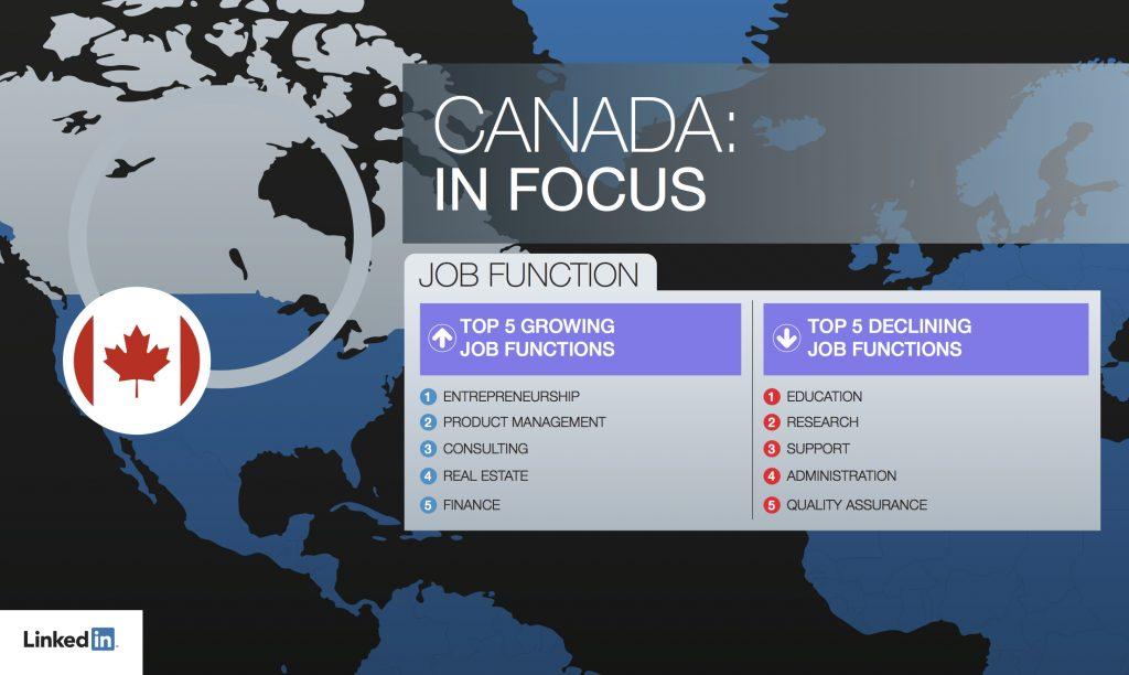 CANADA LINKEDIN 2016B FUNCTION HRV