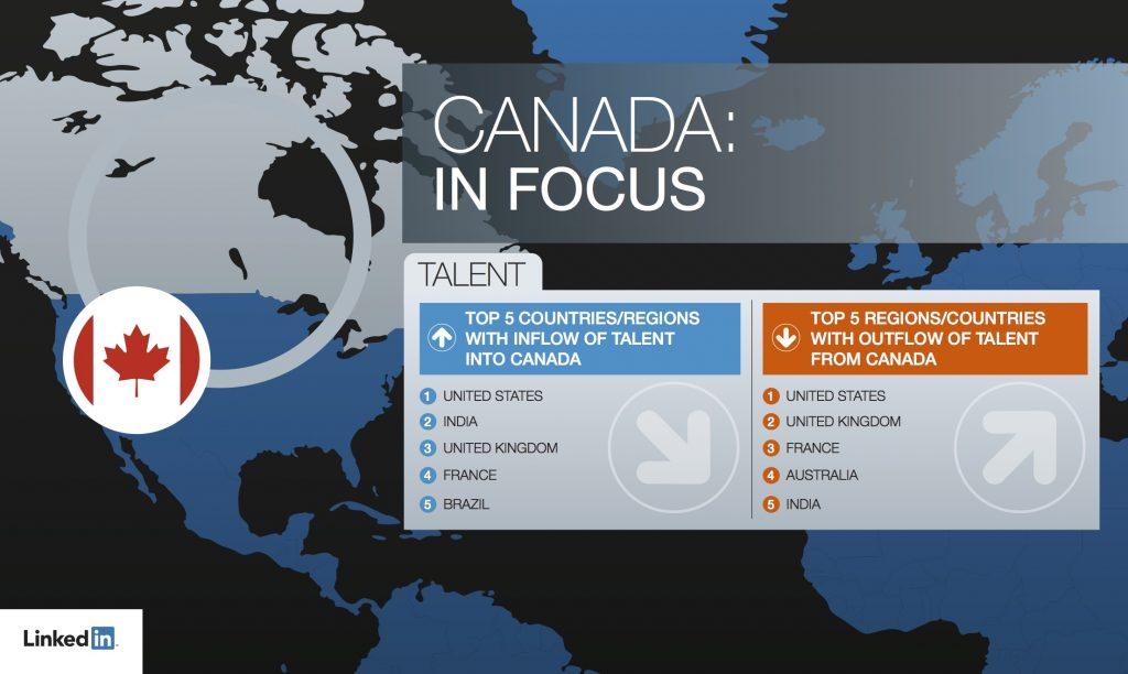 CANADA LINKEDIN 2016B TALENT HR[2]